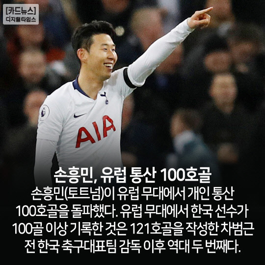 [카드뉴스] 2018년 스포츠 6대 뉴스